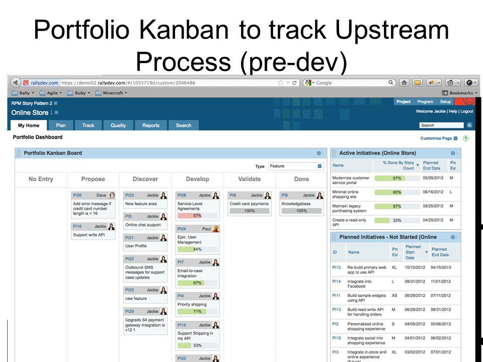 Portfolio Kanban to track Upstream Process (pre-dev)