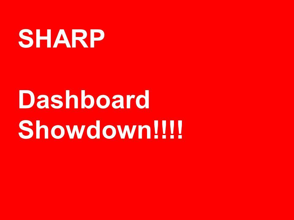 SHARP Dashboard Showdown!!!!
