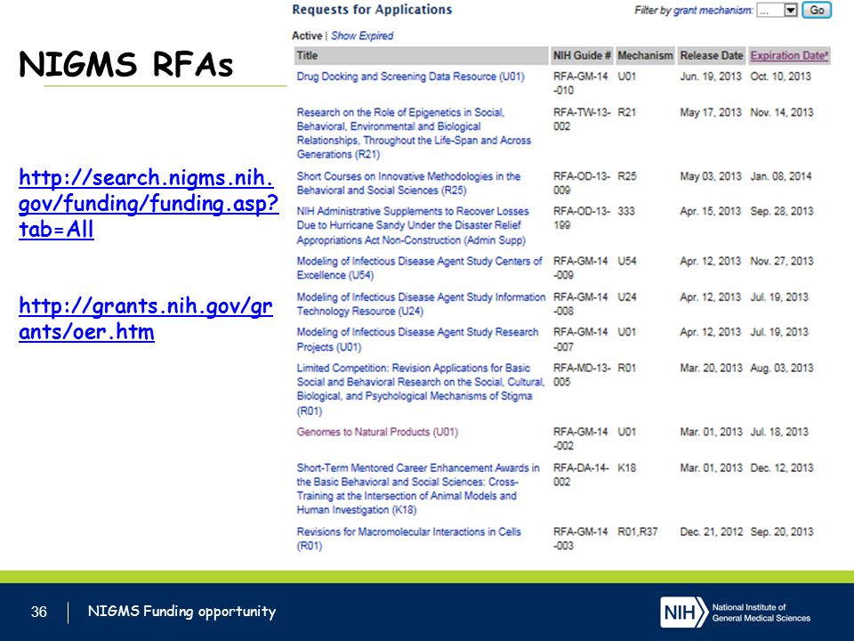 NIGMS RFAs http://search.nigms.nih.gov/funding/funding.asp.