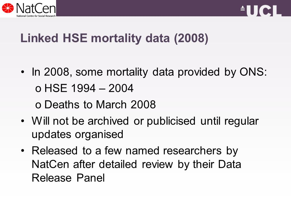 Linked HSE mortality data (2008) In 2008, some mortality data provided by ONS: oHSE 1994 – 2004 oDeaths to March 2008 Will not be archived or publicised until regular updates organised Released to a few named researchers by NatCen after detailed review by their Data Release Panel