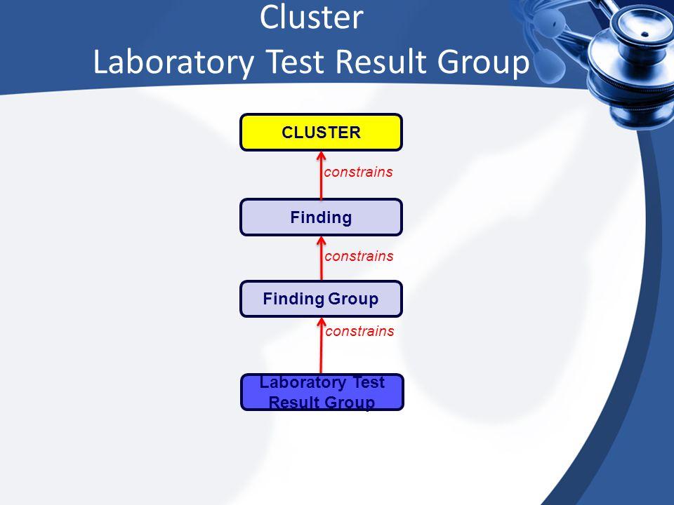 Cluster Laboratory Test Result Group CLUSTER constrains Finding constrains Finding Group constrains Laboratory Test Result Group