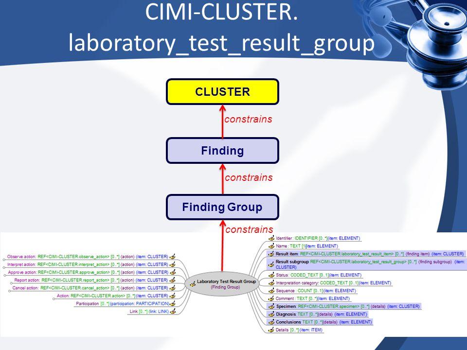 CIMI-CLUSTER. laboratory_test_result_group CLUSTER constrains Finding constrains Finding Group constrains