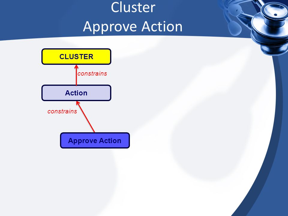 Cluster Approve Action CLUSTER constrains Action constrains Approve Action