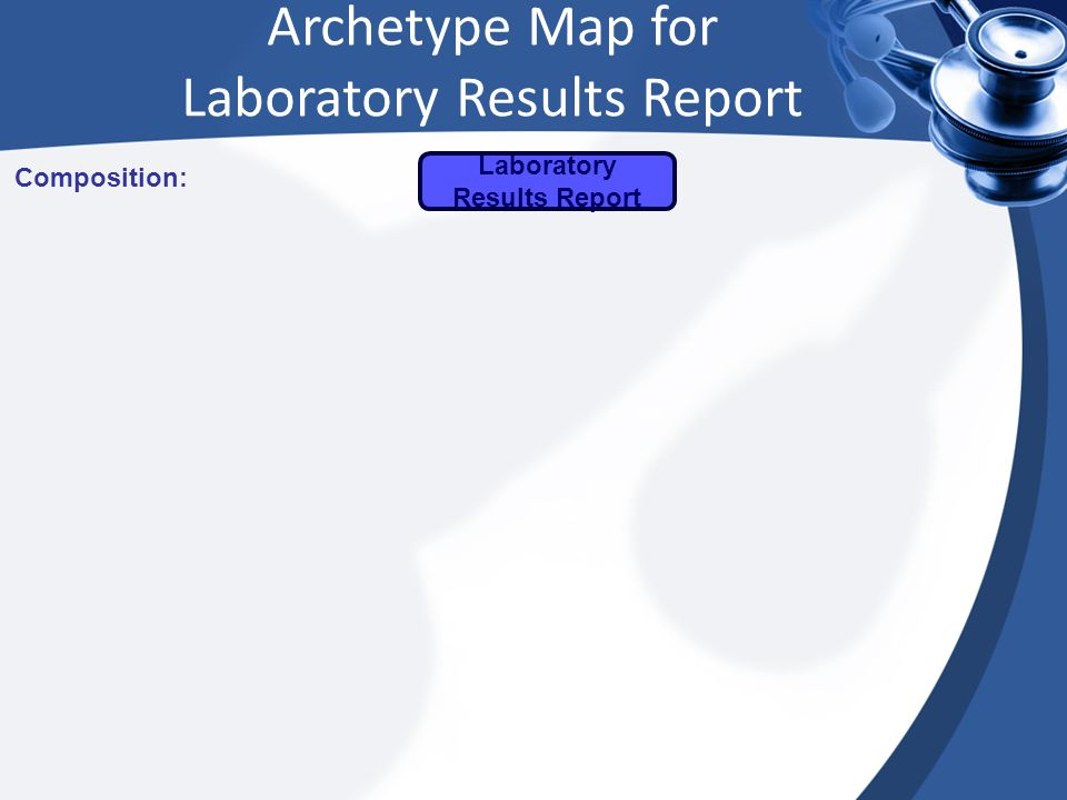 Archetype Map for Laboratory Results Report Composition: