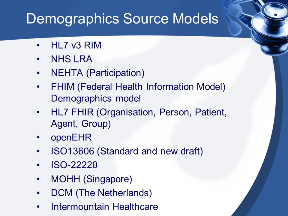 Demographics Source Models HL7 v3 RIM NHS LRA NEHTA (Participation) FHIM (Federal Health Information Model) Demographics model HL7 FHIR (Organisation, Person, Patient, Agent, Group) openEHR ISO13606 (Standard and new draft) ISO-22220 MOHH (Singapore) DCM (The Netherlands) Intermountain Healthcare