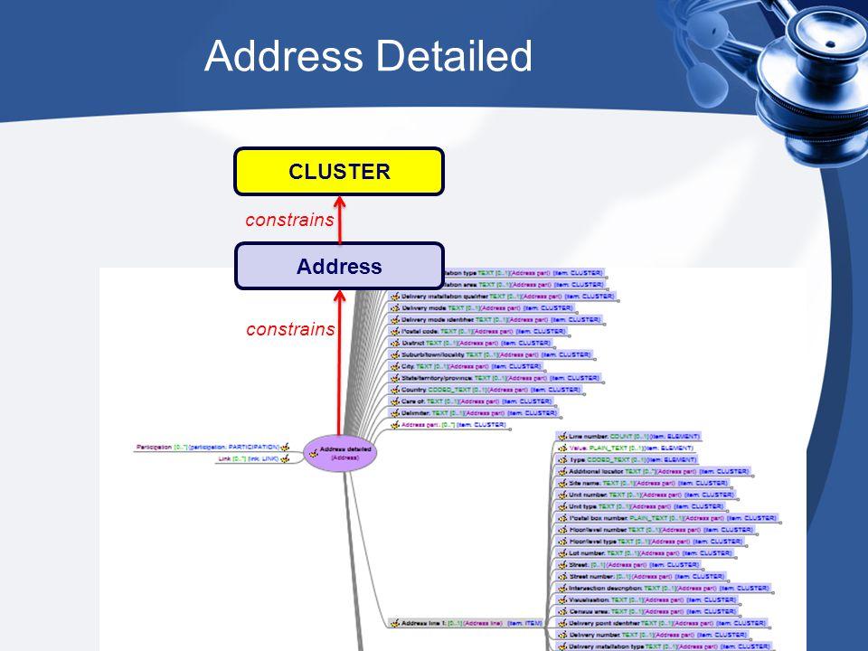 Address Detailed Address CLUSTER constrains