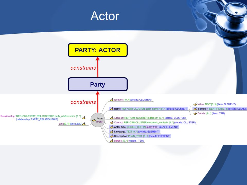 Actor PARTY: ACTOR constrains Party constrains