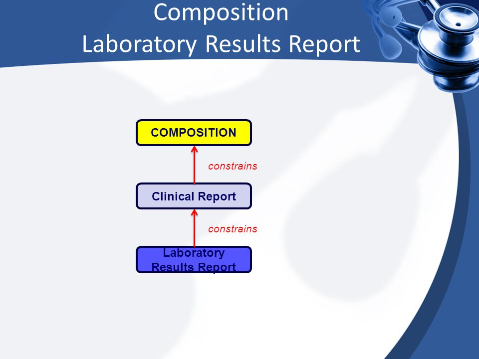 Composition Laboratory Results Report Clinical Report COMPOSITION constrains