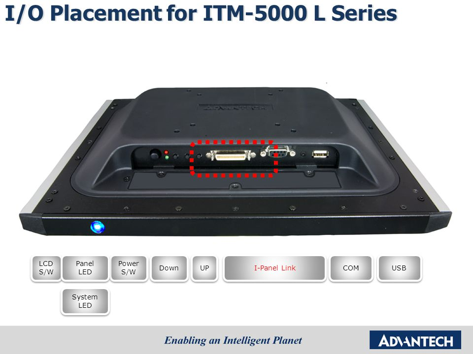 System LED System LED Power S/W COM UP LCD S/W Panel LED Panel LED USB Down I/O Placement for ITM-5000 L Series I-Panel Link