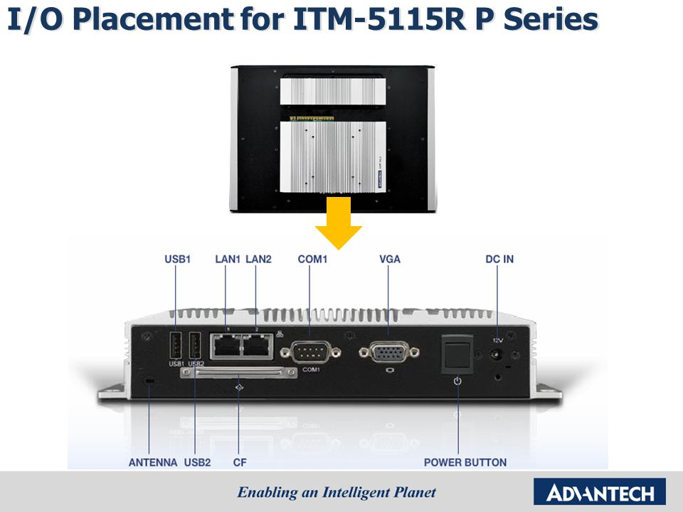 I/O Placement for ITM-5115R P Series