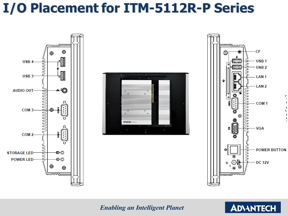 I/O Placement for ITM-5112R-P Series