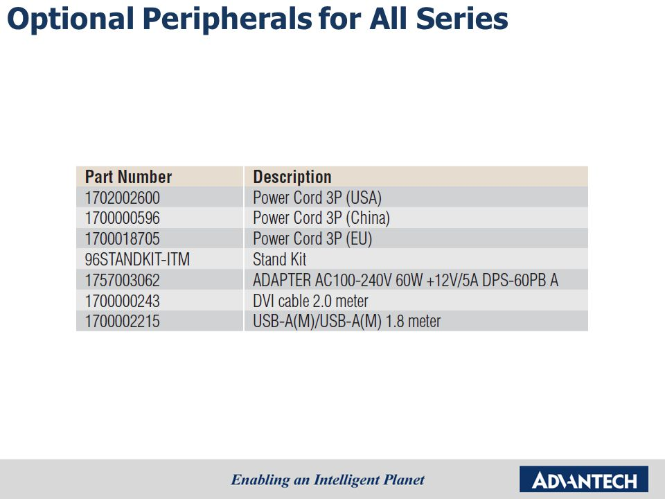 Optional Peripherals for All Series