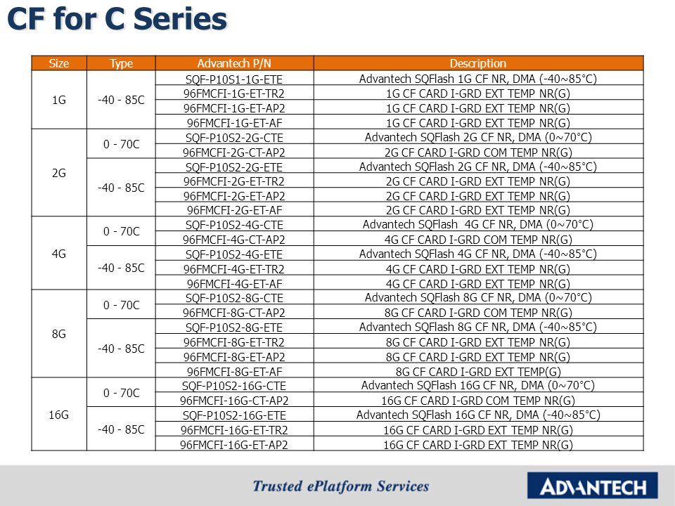SizeTypeAdvantech P/NDescription 1G-40 - 85C SQF-P10S1-1G-ETEAdvantech SQFlash 1G CF NR, DMA (-40~85°C) 96FMCFI-1G-ET-TR21G CF CARD I-GRD EXT TEMP NR(G) 96FMCFI-1G-ET-AP21G CF CARD I-GRD EXT TEMP NR(G) 96FMCFI-1G-ET-AF1G CF CARD I-GRD EXT TEMP NR(G) 2G 0 - 70C SQF-P10S2-2G-CTEAdvantech SQFlash 2G CF NR, DMA (0~70°C) 96FMCFI-2G-CT-AP22G CF CARD I-GRD COM TEMP NR(G) -40 - 85C SQF-P10S2-2G-ETEAdvantech SQFlash 2G CF NR, DMA (-40~85°C) 96FMCFI-2G-ET-TR22G CF CARD I-GRD EXT TEMP NR(G) 96FMCFI-2G-ET-AP22G CF CARD I-GRD EXT TEMP NR(G) 96FMCFI-2G-ET-AF2G CF CARD I-GRD EXT TEMP NR(G) 4G 0 - 70C SQF-P10S2-4G-CTEAdvantech SQFlash 4G CF NR, DMA (0~70°C) 96FMCFI-4G-CT-AP24G CF CARD I-GRD COM TEMP NR(G) -40 - 85C SQF-P10S2-4G-ETEAdvantech SQFlash 4G CF NR, DMA (-40~85°C) 96FMCFI-4G-ET-TR24G CF CARD I-GRD EXT TEMP NR(G) 96FMCFI-4G-ET-AF4G CF CARD I-GRD EXT TEMP NR(G) 8G 0 - 70C SQF-P10S2-8G-CTEAdvantech SQFlash 8G CF NR, DMA (0~70°C) 96FMCFI-8G-CT-AP28G CF CARD I-GRD COM TEMP NR(G) -40 - 85C SQF-P10S2-8G-ETEAdvantech SQFlash 8G CF NR, DMA (-40~85°C) 96FMCFI-8G-ET-TR28G CF CARD I-GRD EXT TEMP NR(G) 96FMCFI-8G-ET-AP28G CF CARD I-GRD EXT TEMP NR(G) 96FMCFI-8G-ET-AF8G CF CARD I-GRD EXT TEMP(G) 16G 0 - 70C SQF-P10S2-16G-CTEAdvantech SQFlash 16G CF NR, DMA (0~70°C) 96FMCFI-16G-CT-AP216G CF CARD I-GRD COM TEMP NR(G) -40 - 85C SQF-P10S2-16G-ETEAdvantech SQFlash 16G CF NR, DMA (-40~85°C) 96FMCFI-16G-ET-TR216G CF CARD I-GRD EXT TEMP NR(G) 96FMCFI-16G-ET-AP216G CF CARD I-GRD EXT TEMP NR(G) CF for C Series