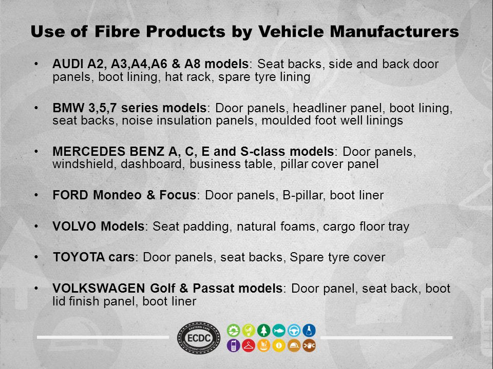 Use of Fibre Products by Vehicle Manufacturers AUDI A2, A3,A4,A6 & A8 models: Seat backs, side and back door panels, boot lining, hat rack, spare tyre