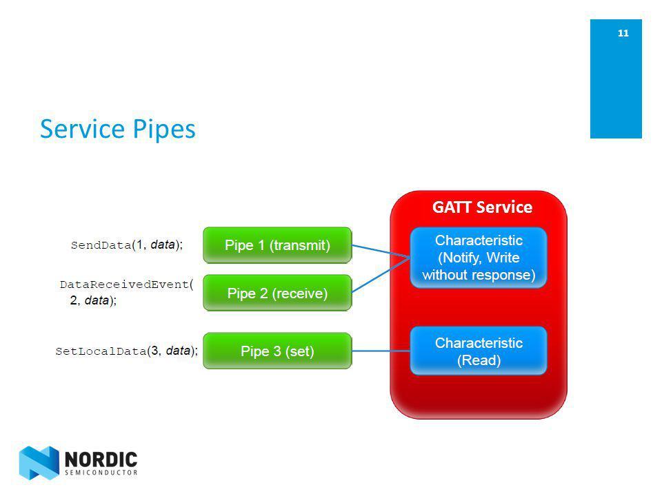 11 Service Pipes GATT Service