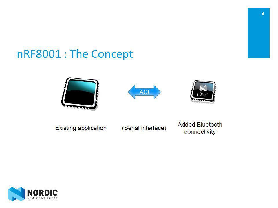 4 nRF8001 : The Concept