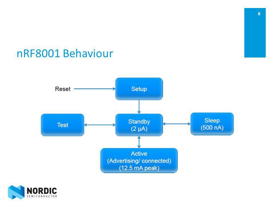 8 nRF8001 Behaviour