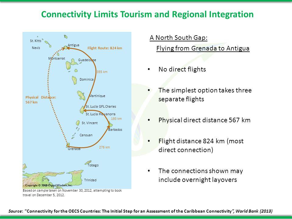 Connectivity Limits Tourism and Regional Integration St.