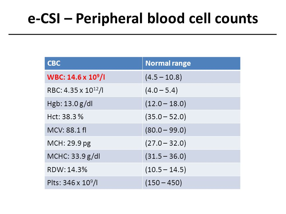 e-CSI – Flow cytometric (FCM) studies Step 3: phenotypic characterization Normal residual CD4+ T cells Clonal CD4+ T cells Clonal CD4+ T cells are CD5 +, CD8 -/dim, cytTCL1 - and HLADR + heterogeneous Pac.BPac.OFITCPE PerCP- Cy5.5 PECY7APCAPCH7 Step 3: T-cell CLPD panel TUBE3CD4CD45CD5CD25CD3HLADRcytTCL1CD8 After applying the same gating strategy as previously shown to identify CD4+ T cells, then we proceed to characterize them: