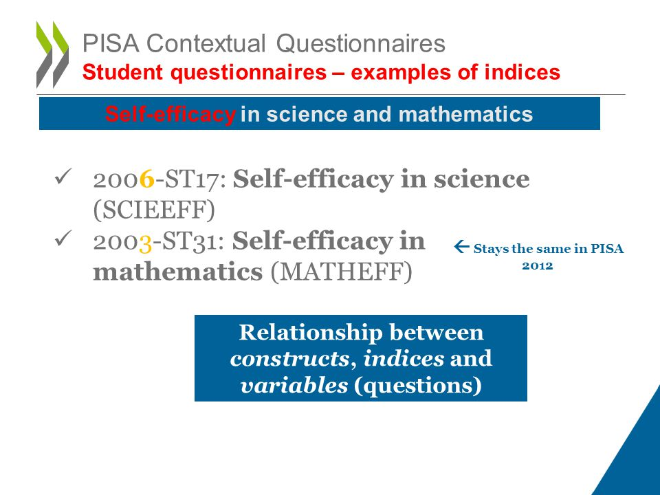 2006-ST17: Self-efficacy in science (SCIEEFF) 2003-ST31: Self-efficacy in mathematics (MATHEFF) Self-efficacy in science and mathematics PISA Contextual Questionnaires Student questionnaires – examples of indices Relationship between constructs, indices and variables (questions) Stays the same in PISA 2012