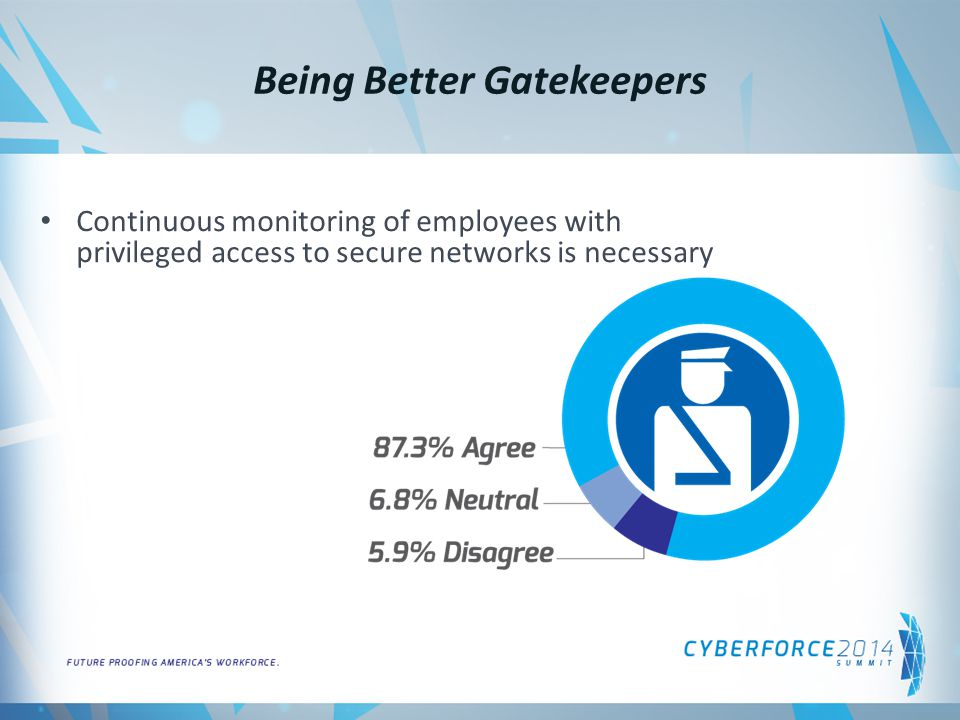 Being Better Gatekeepers Continuous monitoring of employees with privileged access to secure networks is necessary