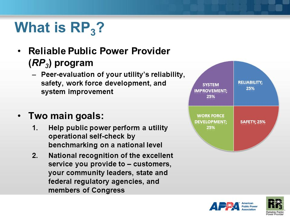 What is RP 3 ? Reliable Public Power Provider (RP 3 ) program –Peer-evaluation of your utilitys reliability, safety, work force development, and syste
