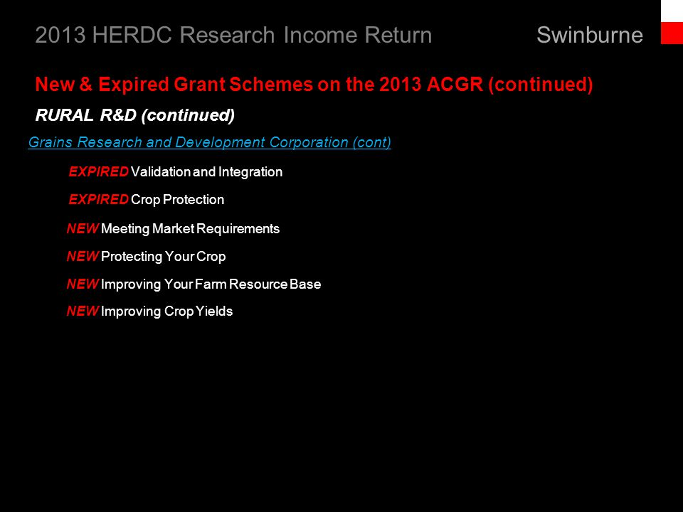 Swinburne 2013 HERDC Research Income Return Grains Research and Development Corporation (cont) EXPIRED Validation and Integration EXPIRED Crop Protection NEW Meeting Market Requirements NEW Protecting Your Crop NEW Improving Your Farm Resource Base NEW Improving Crop Yields New & Expired Grant Schemes on the 2013 ACGR (continued) RURAL R&D (continued)