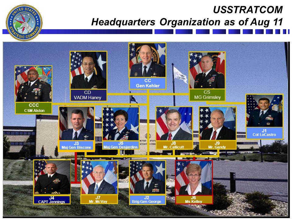 Slide # 5 USSTRATCOM Headquarters Organization as of Aug 11 UNCLASSIFIED J6 Ms Kelley CD VADM Haney CC Gen Kehler J8 Mr. Callicutt J7 Mr. McVay J4 CAP