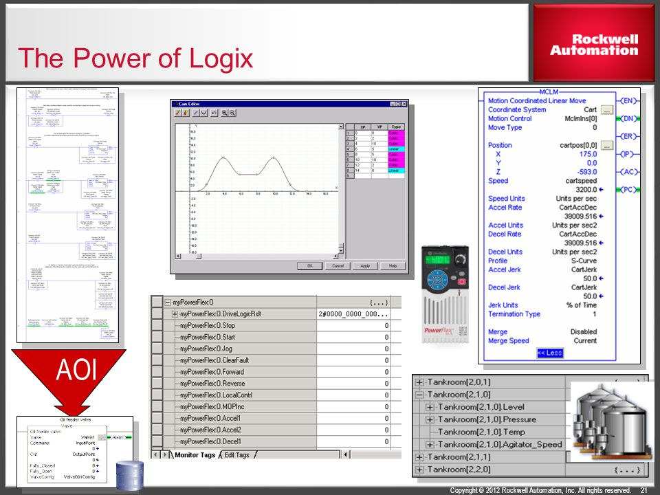 Copyright © 2012 Rockwell Automation, Inc. All rights reserved.21 The Power of Logix AOI