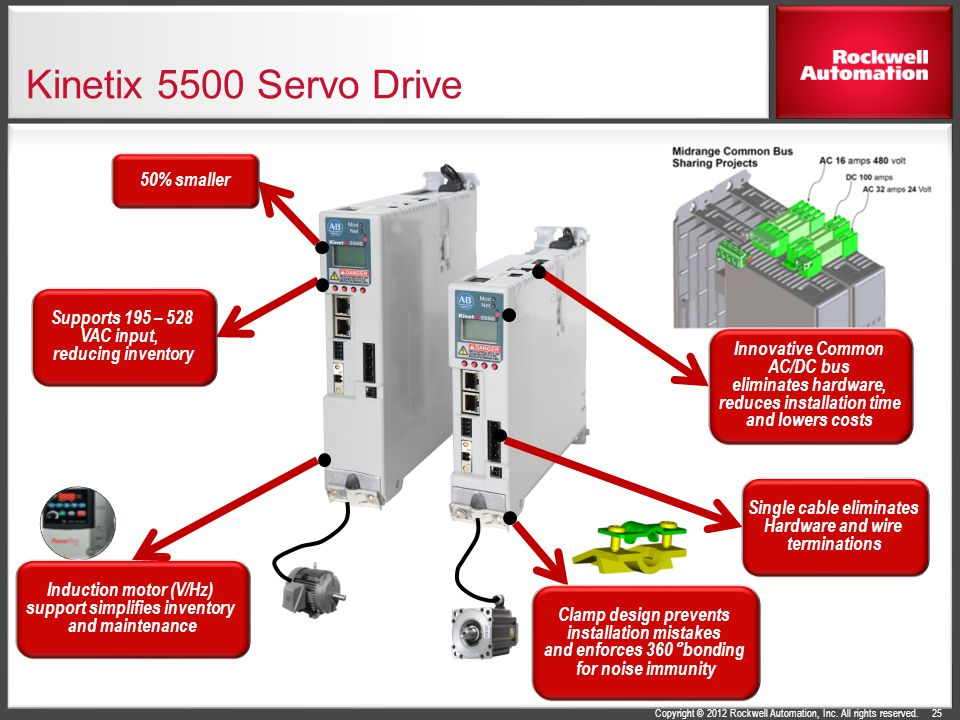 Copyright © 2012 Rockwell Automation, Inc. All rights reserved. Kinetix 5500 Servo Drive 25 Single cable eliminates Hardware and wire terminations Inn