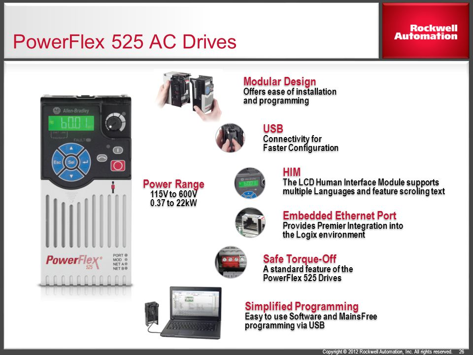 Copyright © 2012 Rockwell Automation, Inc. All rights reserved. PowerFlex 525 AC Drives 26 USB Connectivity for Faster Configuration USB Connectivity