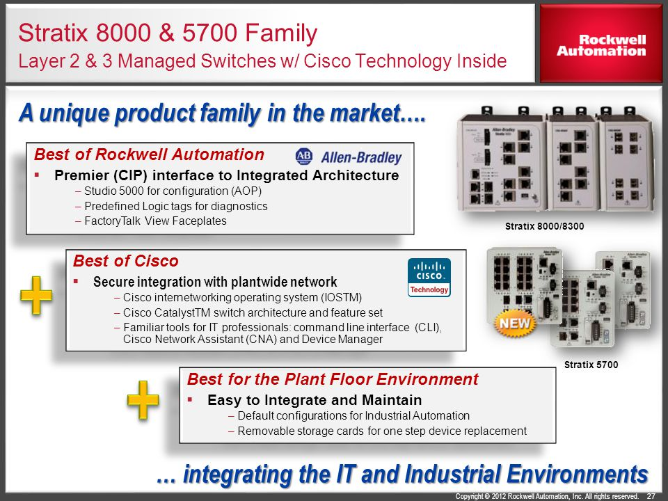 Copyright © 2012 Rockwell Automation, Inc. All rights reserved. Stratix 8000 & 5700 Family Layer 2 & 3 Managed Switches w/ Cisco Technology Inside 27