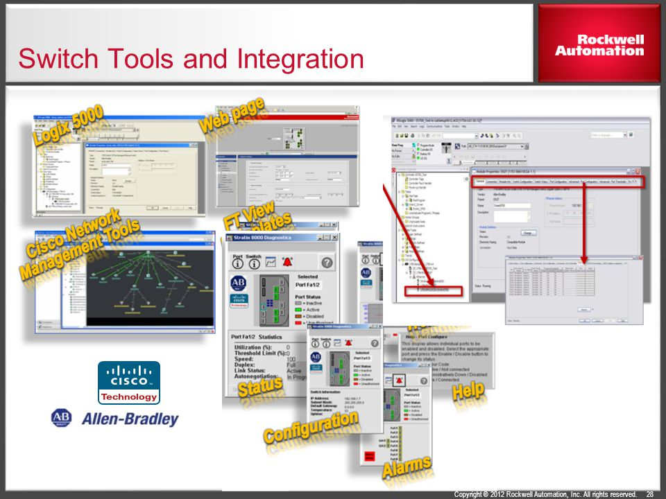 Copyright © 2012 Rockwell Automation, Inc. All rights reserved. Switch Tools and Integration 28