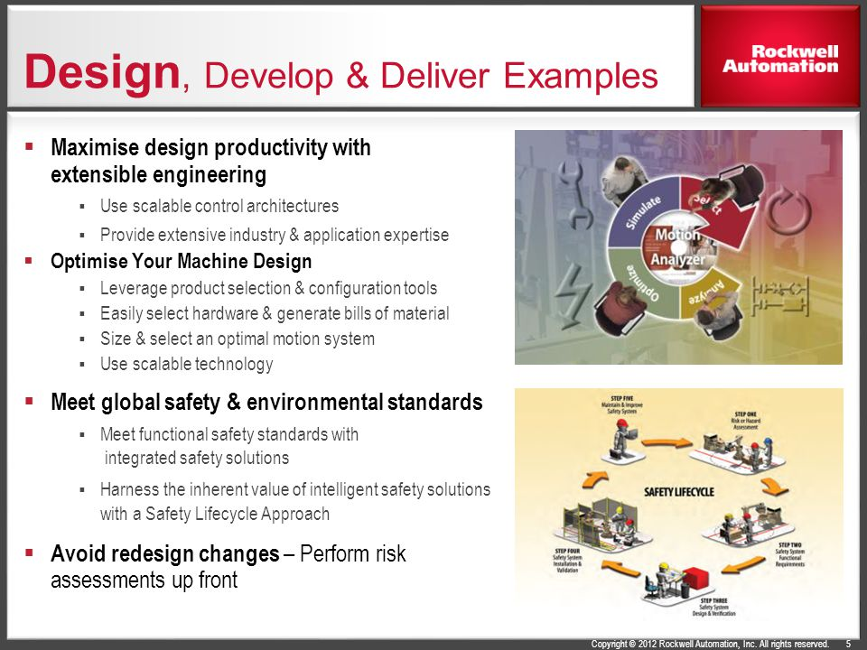 Copyright © 2012 Rockwell Automation, Inc.All rights reserved.