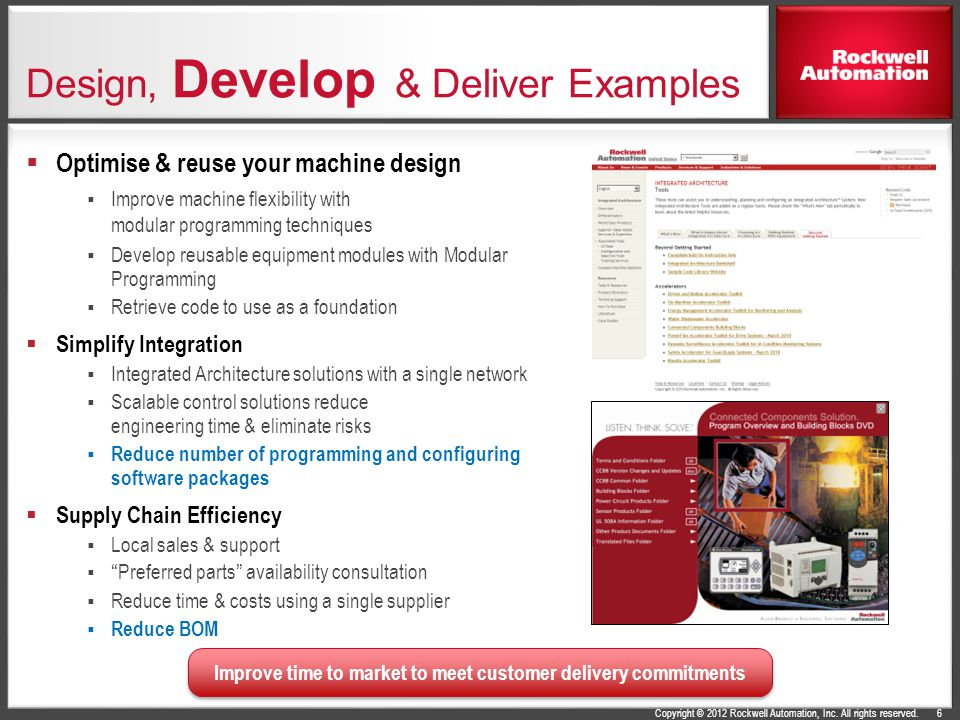 Copyright © 2012 Rockwell Automation, Inc. All rights reserved. Design, Develop & Deliver Examples Optimise & reuse your machine design Improve machin
