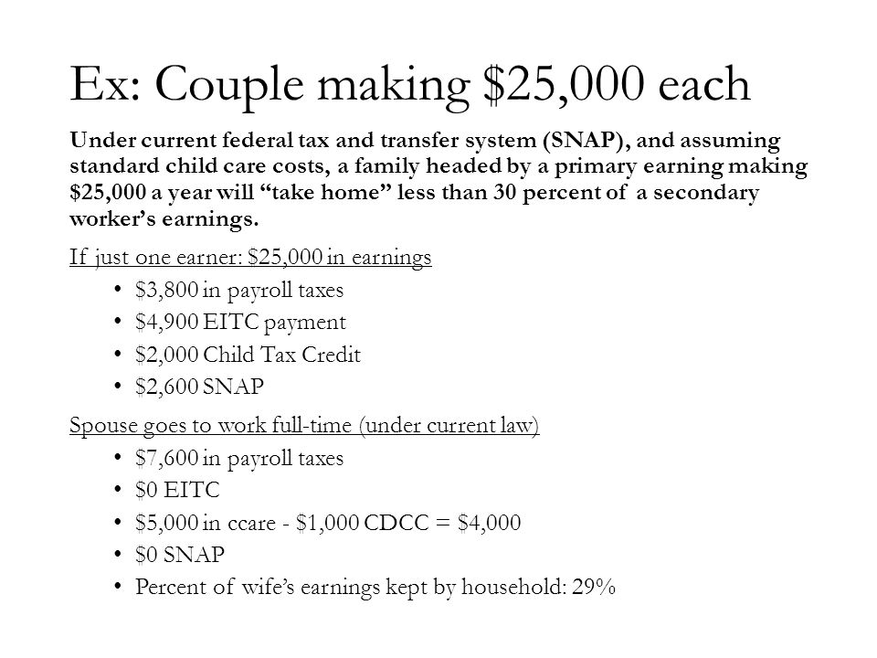 Ex: Couple making $25,000 each Under current federal tax and transfer system (SNAP), and assuming standard child care costs, a family headed by a primary earning making $25,000 a year will take home less than 30 percent of a secondary workers earnings.