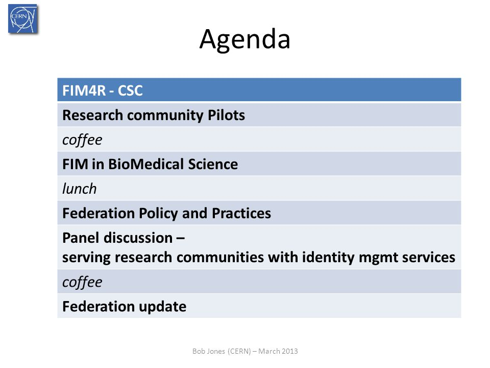 Agenda FIM4R - CSC Research community Pilots coffee FIM in BioMedical Science lunch Federation Policy and Practices Panel discussion – serving research communities with identity mgmt services coffee Federation update Bob Jones (CERN) – March 2013