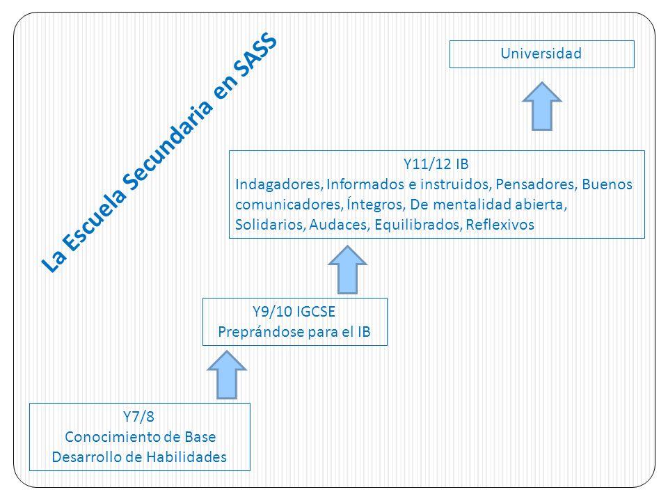 Y7/8 Conocimiento de Base Desarrollo de Habilidades Y9/10 IGCSE Preprándose para el IB Y11/12 IB Indagadores, Informados e instruidos, Pensadores, Buenos comunicadores, Íntegros, De mentalidad abierta, Solidarios, Audaces, Equilibrados, Reflexivos Universidad La Escuela Secundaria en SASS