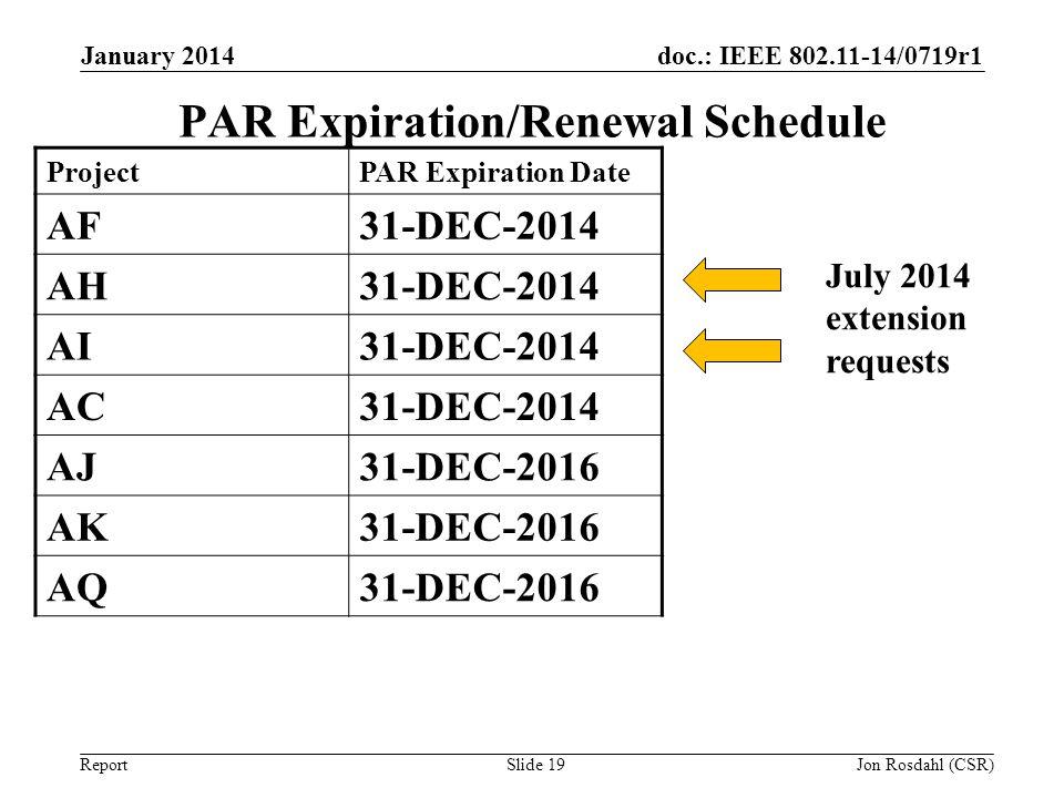 doc.: IEEE 802.11-14/0719r1 Report January 2014 PAR Expiration/Renewal Schedule ProjectPAR Expiration Date AF31-DEC-2014 AH31-DEC-2014 AI31-DEC-2014 A