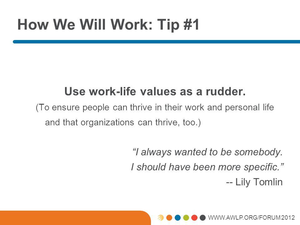WWW.AWLP.ORG/FORUM 2012 Work-Life Portfolio: Tip #6 Being an employer of choice pays.