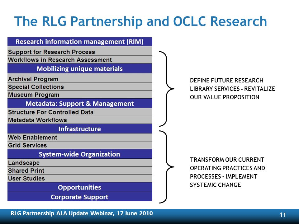 RLG Partnership ALA Update Webinar, 17 June DEFINE FUTURE RESEARCH LIBRARY SERVICES - REVITALIZE OUR VALUE PROPOSITION TRANSFORM OUR CURRENT OPERATING PRACTICES AND PROCESSES – IMPLEMENT SYSTEMIC CHANGE The RLG Partnership and OCLC Research