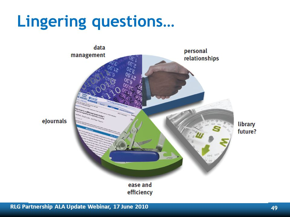 RLG Partnership ALA Update Webinar, 17 June Lingering questions…