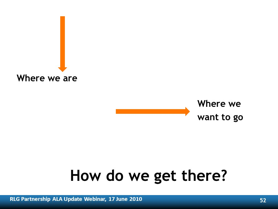 RLG Partnership ALA Update Webinar, 17 June Where we are Where we want to go How do we get there