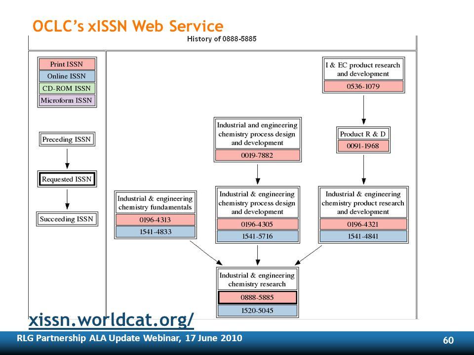 RLG Partnership ALA Update Webinar, 17 June 2010 60 OCLCs xISSN Web Service xissn.worldcat.org/