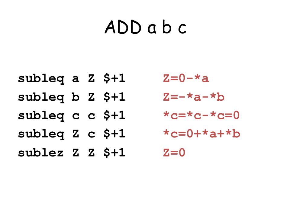 ADD a b c subleq a Z $+1Z=0-*a subleq b Z $+1 Z=-*a-*b subleq c c $+1*c=*c-*c=0 subleq Z c $+1*c=0+*a+*b sublez Z Z $+1Z=0