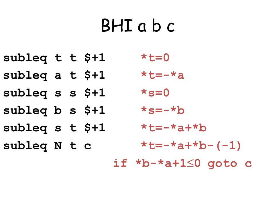 BHI a b c subleq t t $+1*t=0 subleq a t $+1 *t=-*a subleq s s $+1*s=0 subleq b s $+1*s=-*b subleq s t $+1 *t=-*a+*b subleq N t c*t=-*a+*b-(-1) if *b-*
