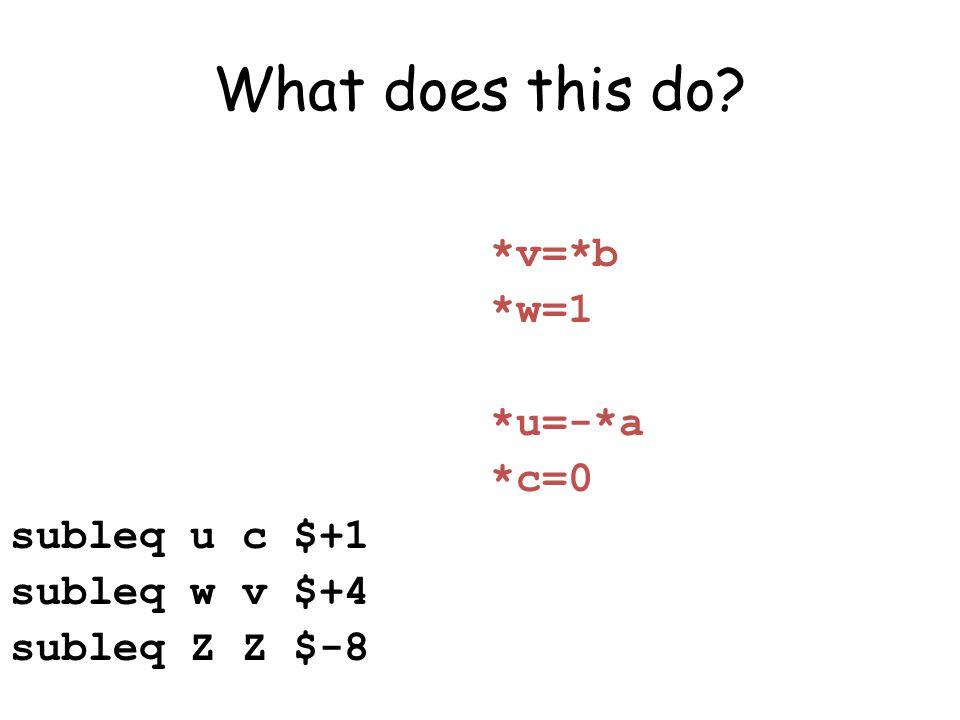 What does this do *v=*b *w=1 *u=-*a *c=0 subleq u c $+1 subleq w v $+4 subleq Z Z $-8