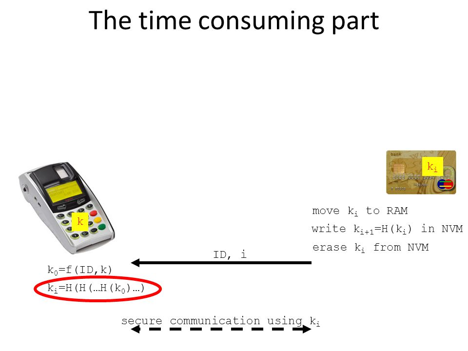 k The time consuming part ID, i k 0 =f(ID,k) kiki k i =H(H(…H(k 0 )…) secure communication using k i move k i to RAM write k i+1 =H(k i ) in NVM erase