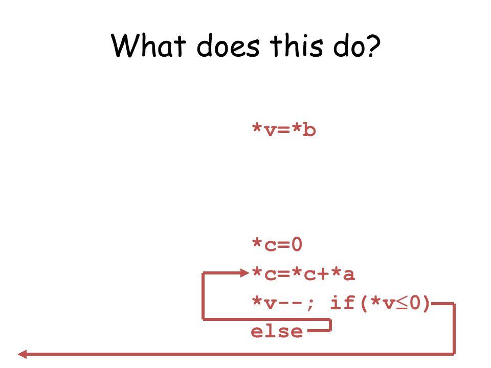 What does this do *v=*b *c=0 *c=*c+*a *v--; if(*v 0) else