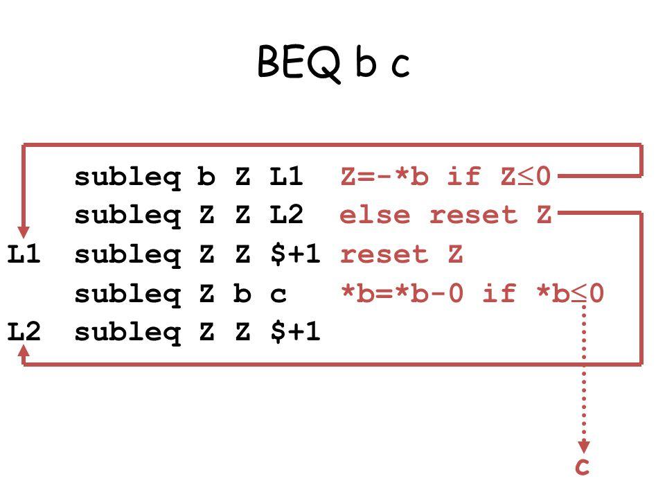 BEQ b c subleq b Z L1Z=-*b if Z 0 subleq Z Z L2else reset Z L1subleq Z Z $+1reset Z subleq Z b c*b=*b-0 if *b 0 L2subleq Z Z $+1 c
